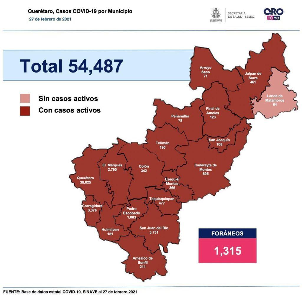 268 nuevos casos de COVID-19 en Querétaro