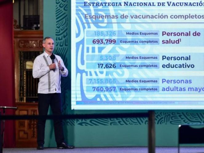 México seguirá utilizando vacuna AstraZeneca: López-Gatell